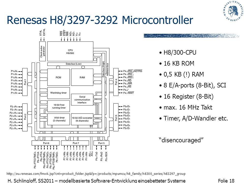 Folie 18 H. Schlingloff, SS2011 – modellbasierte Software-Entwicklung eingebetteter Systeme Renesas H8/3297-3292 Microcontroller http://eu.renesas.com