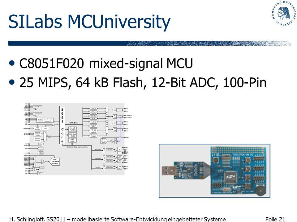 Folie 21 H. Schlingloff, SS2011 – modellbasierte Software-Entwicklung eingebetteter Systeme SILabs MCUniversity C8051F020 mixed-signal MCU 25 MIPS, 64