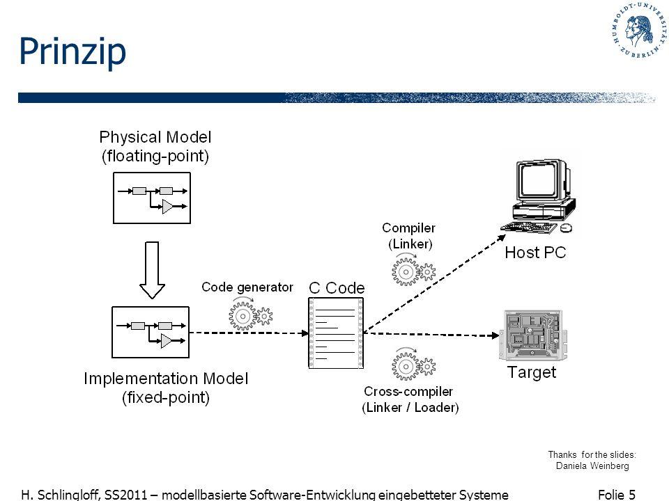 Folie 5 H. Schlingloff, SS2011 – modellbasierte Software-Entwicklung eingebetteter Systeme Prinzip Thanks for the slides: Daniela Weinberg