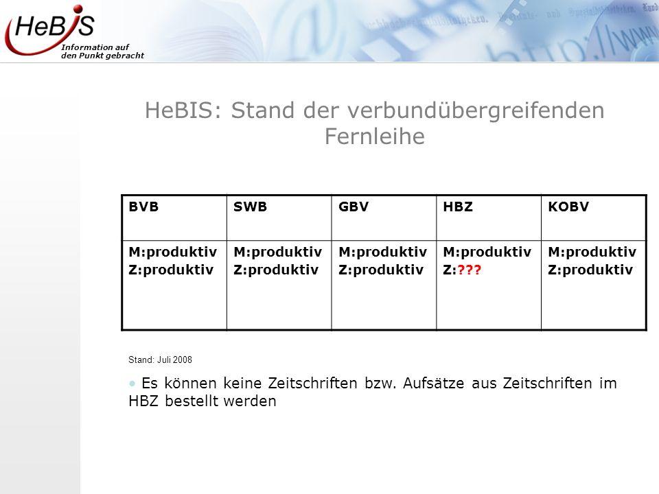 Information auf den Punkt gebracht HeBIS: Stand der verbundübergreifenden Fernleihe BVBSWBGBVHBZKOBV M:produktiv Z:produktiv M:produktiv Z:produktiv M