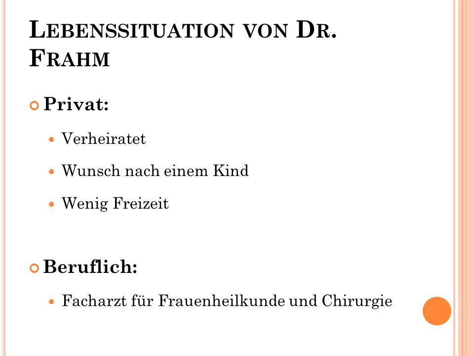 L EBENSSITUATION VON D R. F RAHM Privat: Verheiratet Wunsch nach einem Kind Wenig Freizeit Beruflich: Facharzt für Frauenheilkunde und Chirurgie