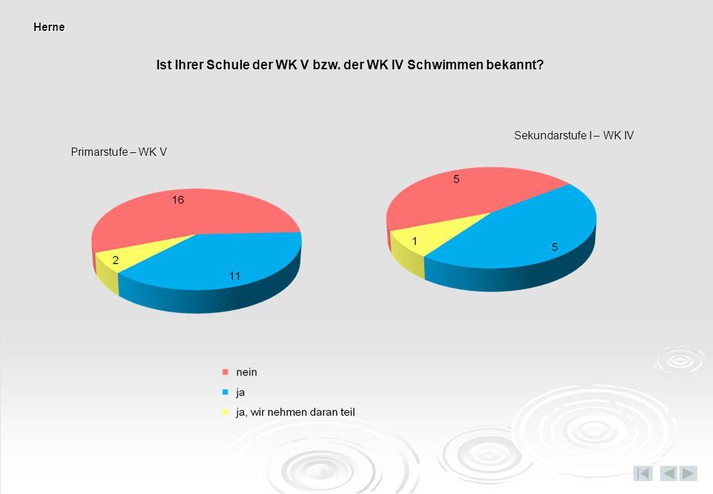 Ist Ihrer Schule der WK V bzw. der WK IV Schwimmen bekannt? Primarstufe – WK V Sekundarstufe I – WK IV Herne
