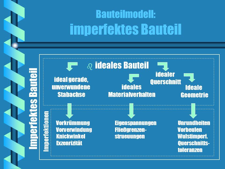Bauteilmodell: imperfektes Bauteil b b ideales Bauteil ideal gerade, unverwundene Stabachse idealer Querschnitt ideales Materialverhalten Vorkrümmung