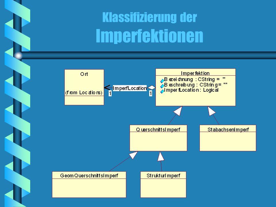 Klassifizierung der Imperfektionen