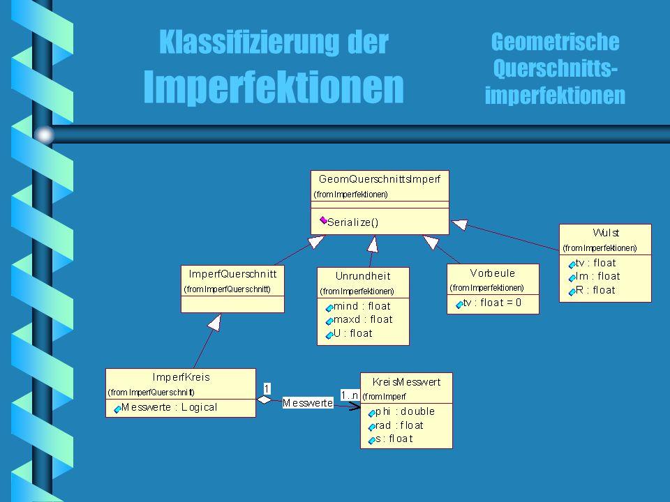Geometrische Querschnitts- imperfektionen
