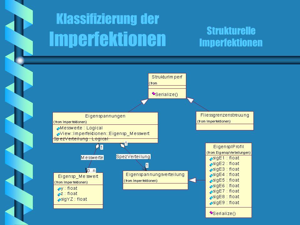 Klassifizierung der Imperfektionen Strukturelle Imperfektionen