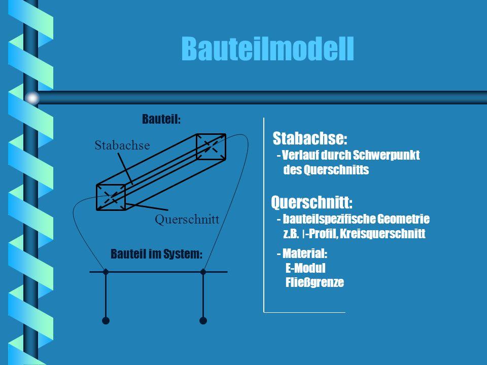 Bauteilmodell Stabachse Querschnitt Stabachse: - Verlauf durch Schwerpunkt des Querschnitts Querschnitt: - bauteilspezifische Geometrie z.B. I -Profil