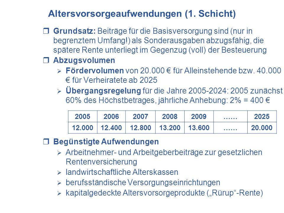 Altersvorsorgeaufwendungen (1. Schicht) Grundsatz: Beiträge für die Basisversorgung sind (nur in begrenztem Umfang!) als Sonderausgaben abzugsfähig, d