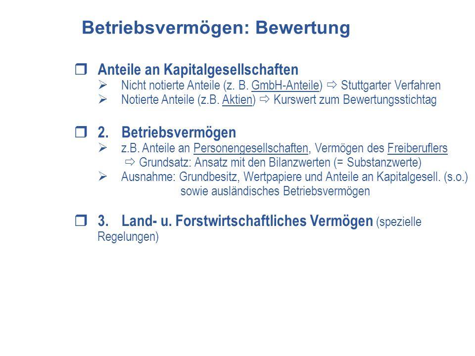 Anteile an Kapitalgesellschaften Nicht notierte Anteile (z. B. GmbH-Anteile) Stuttgarter Verfahren Notierte Anteile (z.B. Aktien) Kurswert zum Bewertu