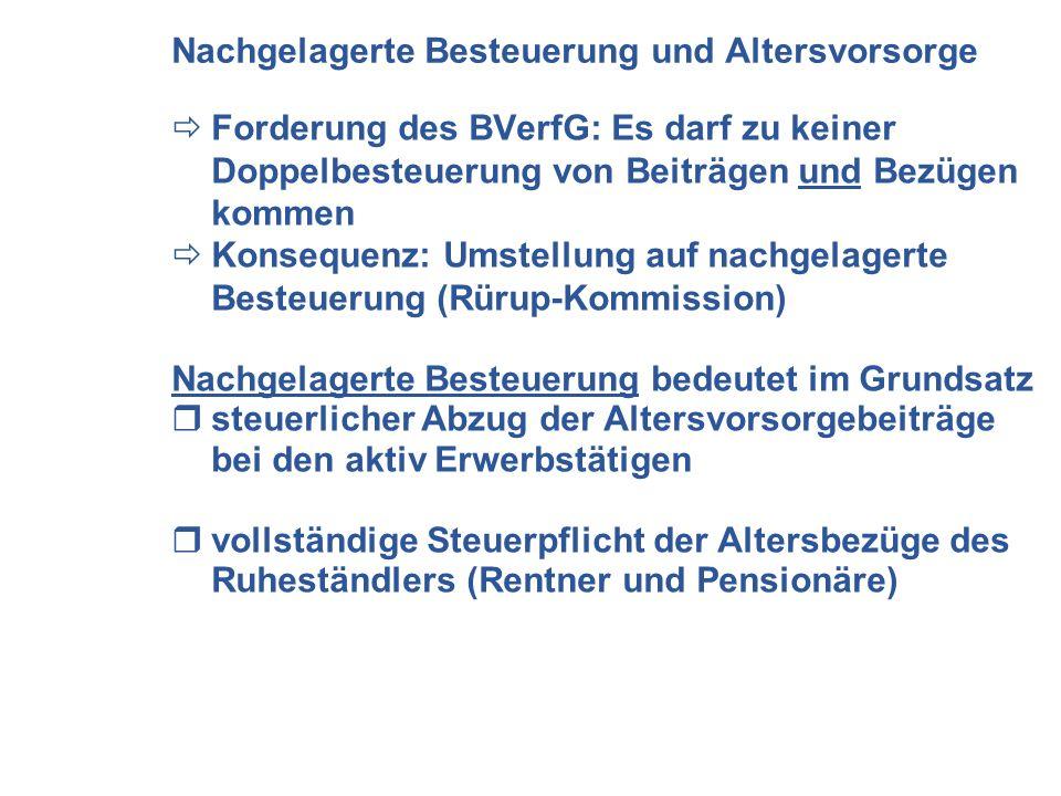 Nachgelagerte Besteuerung und Altersvorsorge Forderung des BVerfG: Es darf zu keiner Doppelbesteuerung von Beiträgen und Bezügen kommen Konsequenz: Um