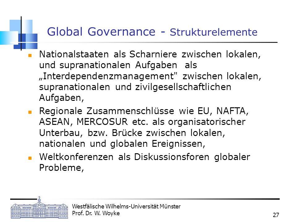 Westfälische Wilhelms-Universität Münster Prof. Dr. W. Woyke 27 Global Governance - Strukturelemente Nationalstaaten als Scharniere zwischen lokalen,