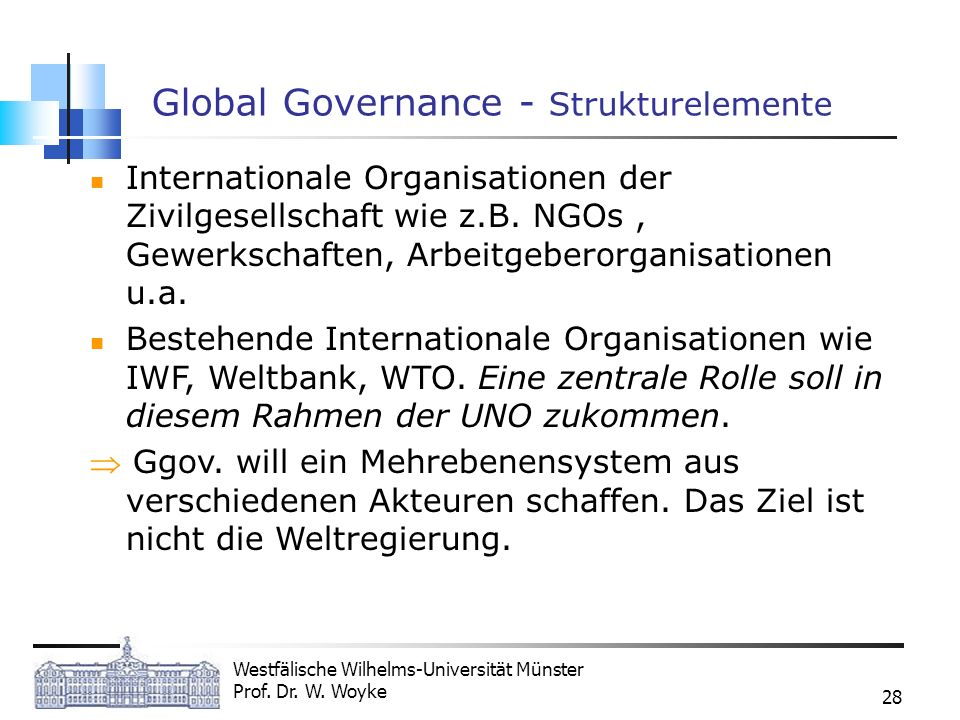 Westfälische Wilhelms-Universität Münster Prof. Dr. W. Woyke 28 Global Governance - Strukturelemente Internationale Organisationen der Zivilgesellscha