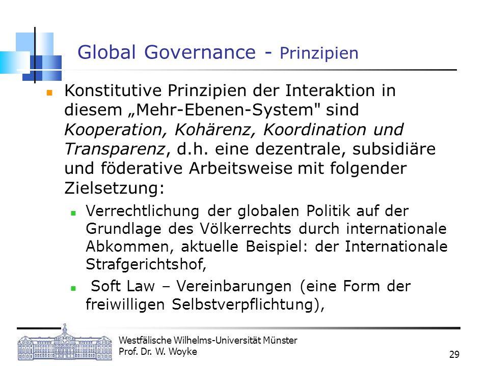 Westfälische Wilhelms-Universität Münster Prof. Dr. W. Woyke 29 Global Governance - Prinzipien Konstitutive Prinzipien der Interaktion in diesem Mehr-