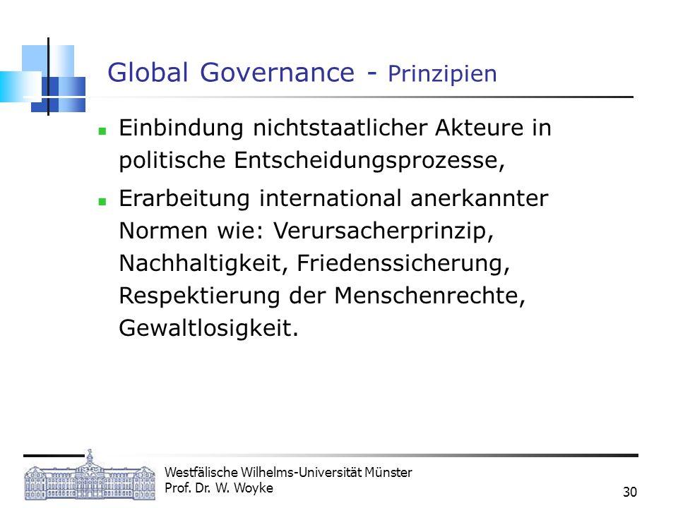 Westfälische Wilhelms-Universität Münster Prof. Dr. W. Woyke 30 Global Governance - Prinzipien Einbindung nichtstaatlicher Akteure in politische Entsc