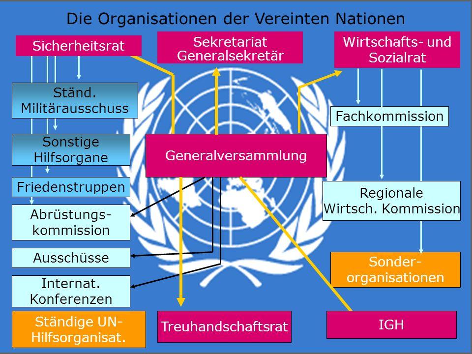 Sekretariat Generalsekretär Wirtschafts- und Sozialrat Abrüstungs- kommission Ausschüsse Internat. Konferenzen Ständige UN- Hilfsorganisat. Treuhandsc