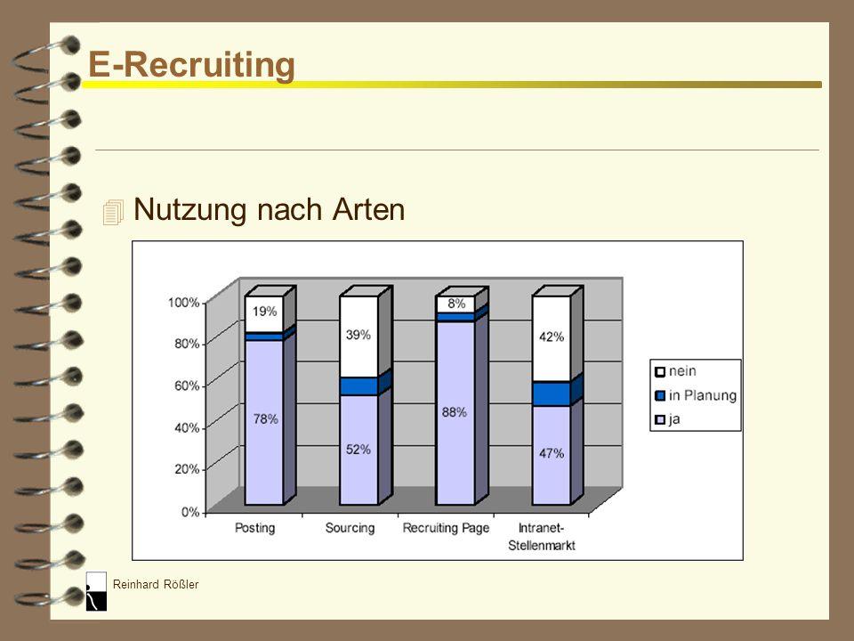 Reinhard Rößler E-Recruiting –Ausschreiben (Posting) von Stellen in Datenbanken von Jobbörsen –gezielte Suche nach potenziellen Mitarbeiten (Sourcing)