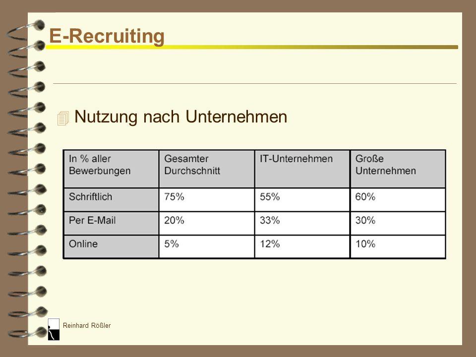 Reinhard Rößler E-Recruiting 4 Nutzung nach Arten