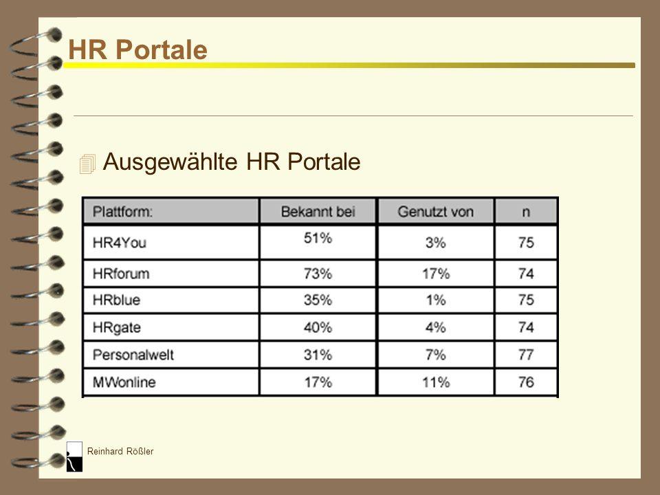 Reinhard Rößler HR Portale 4 Informationen und Services für die Personalarbeit über das Internet 4 B2B Portale