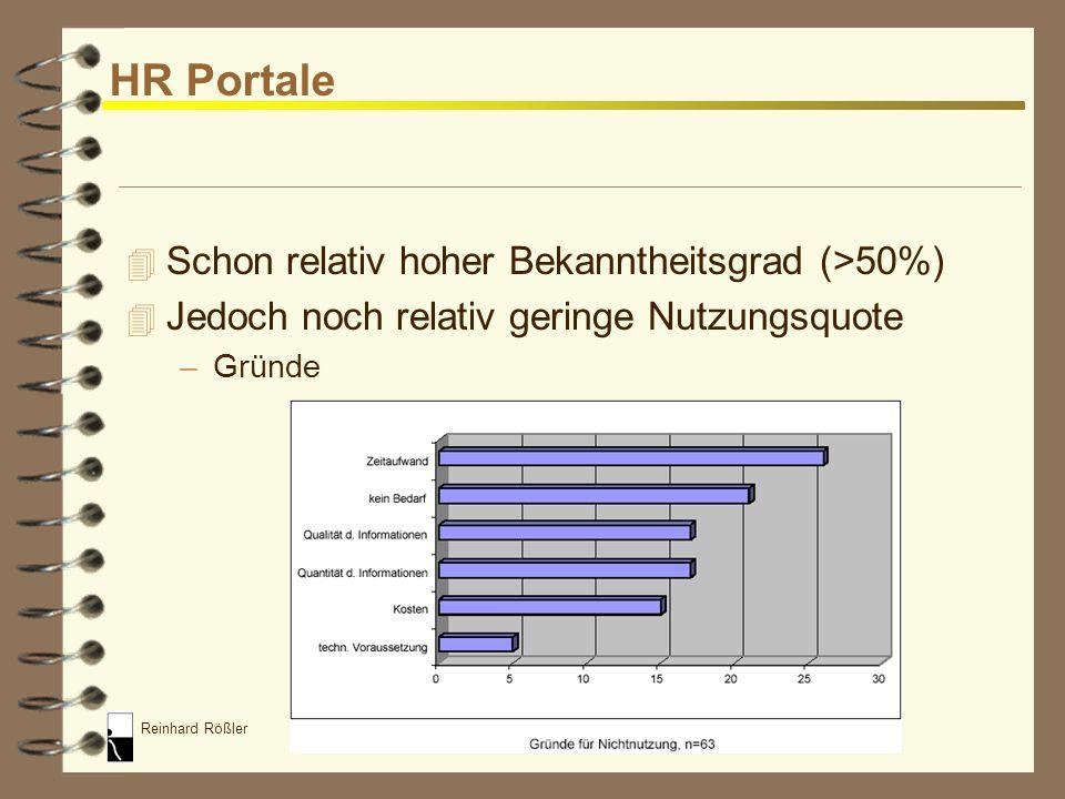 Reinhard Rößler HR Portale 4 Ausgewählte HR Portale