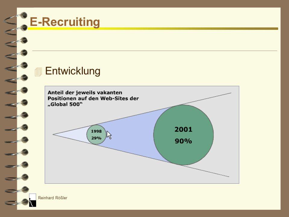 Reinhard Rößler E-Recruiting 4 Vorteile des E-Recruiting: –Kostenerparnis bei Einstellungskosten um bis zu 50% –zielgruppengerechtere Mitarbeitersuche