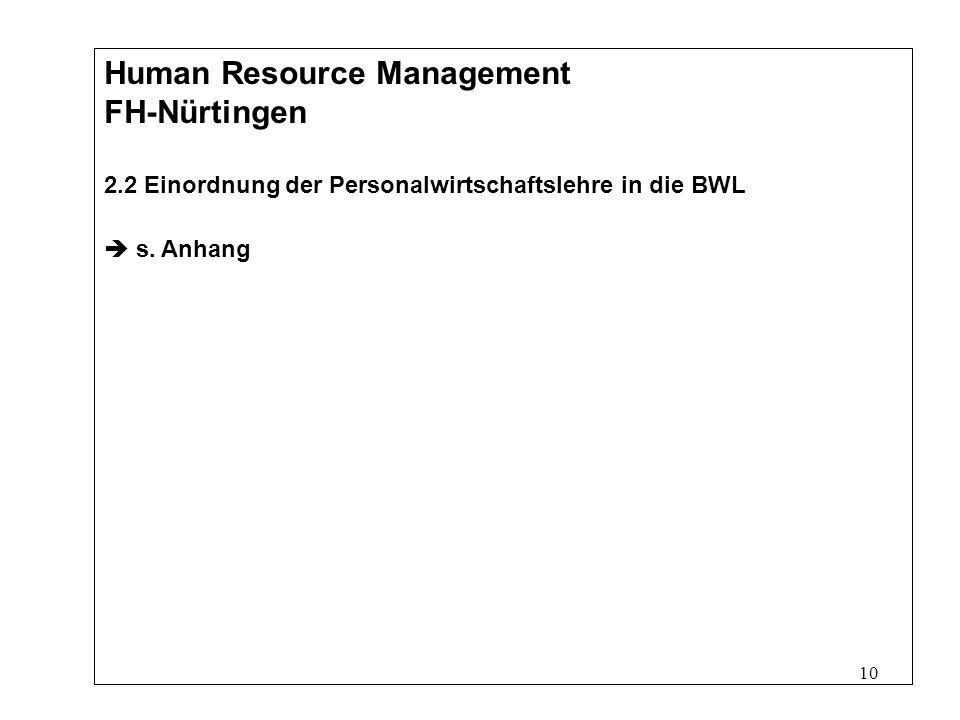 10 Human Resource Management FH-Nürtingen 2.2 Einordnung der Personalwirtschaftslehre in die BWL s.