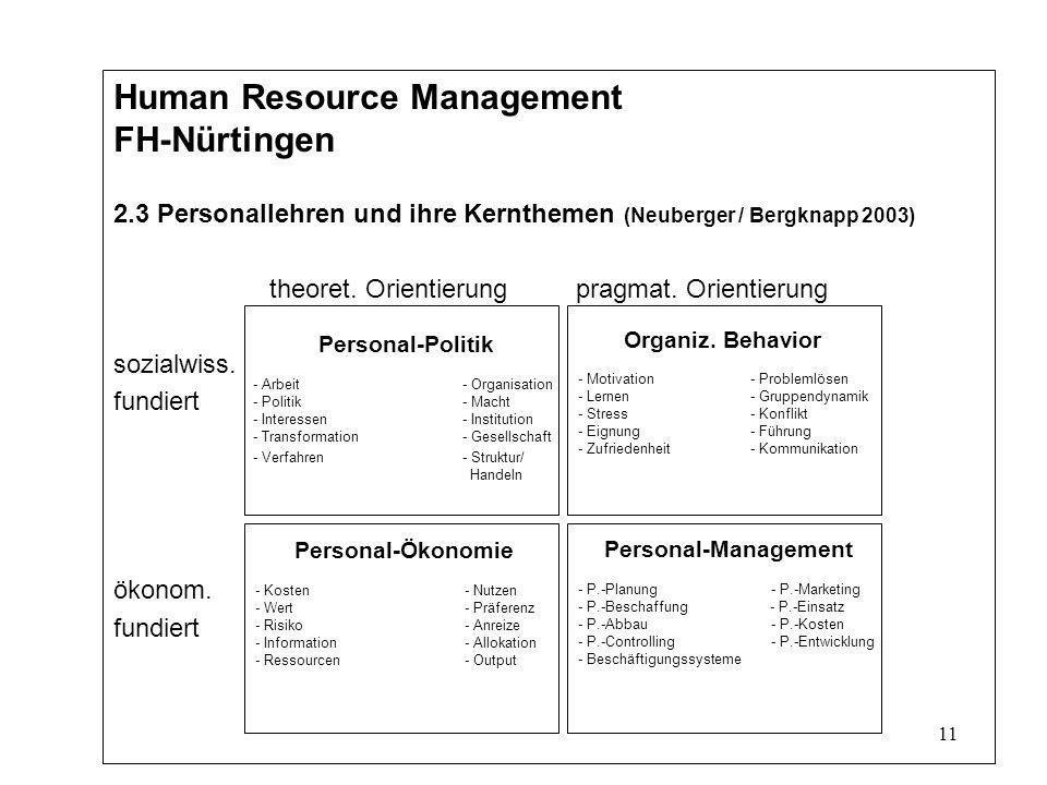 11 Human Resource Management FH-Nürtingen 2.3 Personallehren und ihre Kernthemen (Neuberger / Bergknapp 2003) theoret.