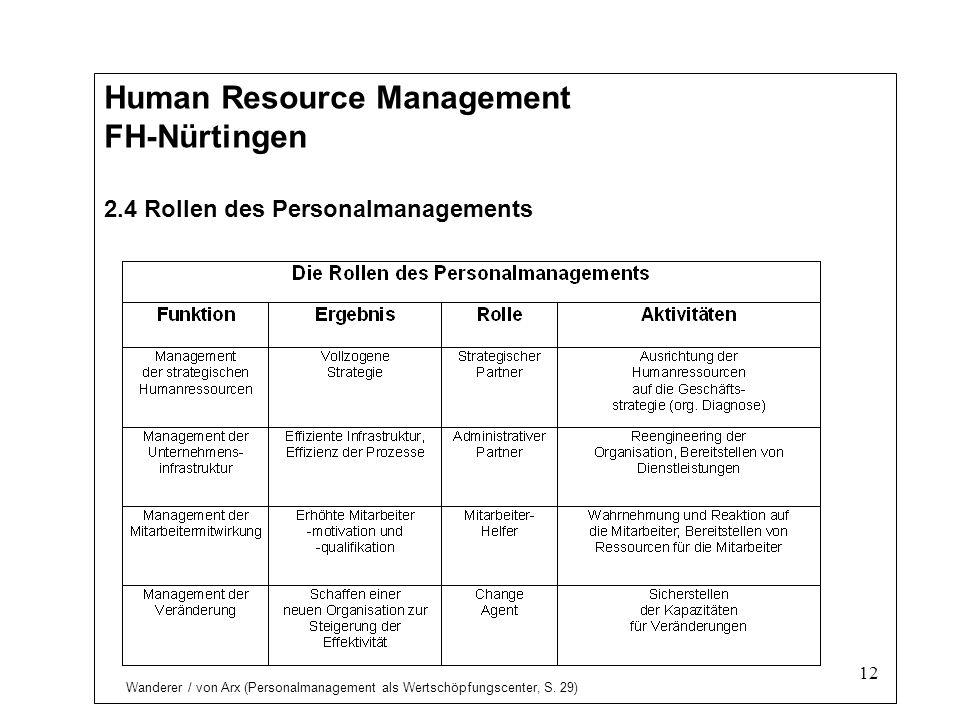 12 Human Resource Management FH-Nürtingen 2.4 Rollen des Personalmanagements Wanderer / von Arx (Personalmanagement als Wertschöpfungscenter, S.