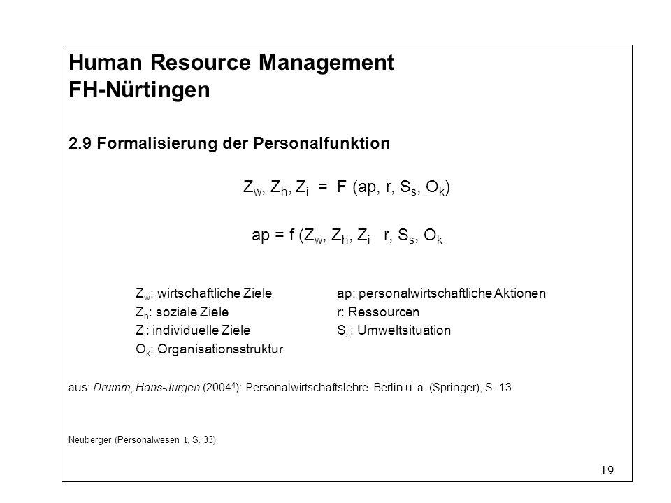19 Human Resource Management FH-Nürtingen 2.9 Formalisierung der Personalfunktion Z w, Z h, Z i = F (ap, r, S s, O k ) ap = f (Z w, Z h, Z i r, S s, O k Z w : wirtschaftliche Zieleap: personalwirtschaftliche Aktionen Z h : soziale Zieler: Ressourcen Z i : individuelle ZieleS s : Umweltsituation O k : Organisationsstruktur aus: Drumm, Hans-Jürgen (2004 4 ): Personalwirtschaftslehre.