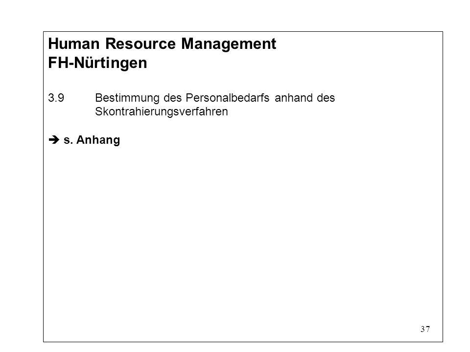 37 Human Resource Management FH-Nürtingen 3.9Bestimmung des Personalbedarfs anhand des Skontrahierungsverfahren s.