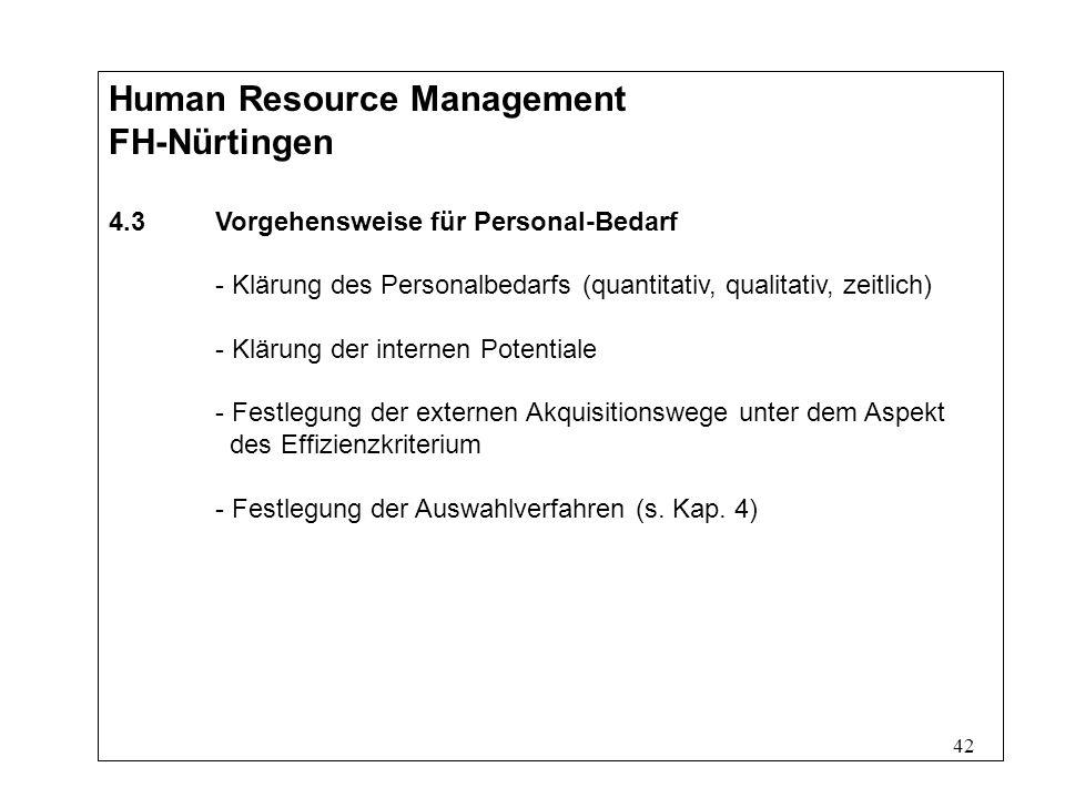 42 Human Resource Management FH-Nürtingen 4.3Vorgehensweise für Personal-Bedarf - Klärung des Personalbedarfs (quantitativ, qualitativ, zeitlich) - Klärung der internen Potentiale - Festlegung der externen Akquisitionswege unter dem Aspekt des Effizienzkriterium - Festlegung der Auswahlverfahren (s.