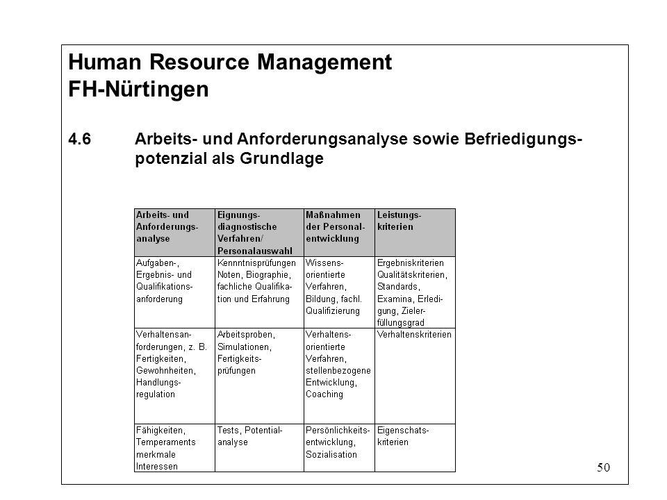 50 Human Resource Management FH-Nürtingen 4.6Arbeits- und Anforderungsanalyse sowie Befriedigungs- potenzial als Grundlage