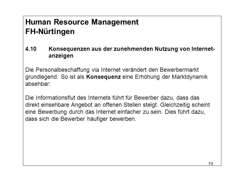 58 Human Resource Management FH-Nürtingen 4.10Konsequenzen aus der zunehmenden Nutzung von Internet- anzeigen Die Personalbeschaffung via Internet verändert den Bewerbermarkt grundlegend.
