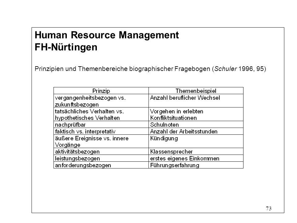 73 Human Resource Management FH-Nürtingen Prinzipien und Themenbereiche biographischer Fragebogen (Schuler 1996, 95)