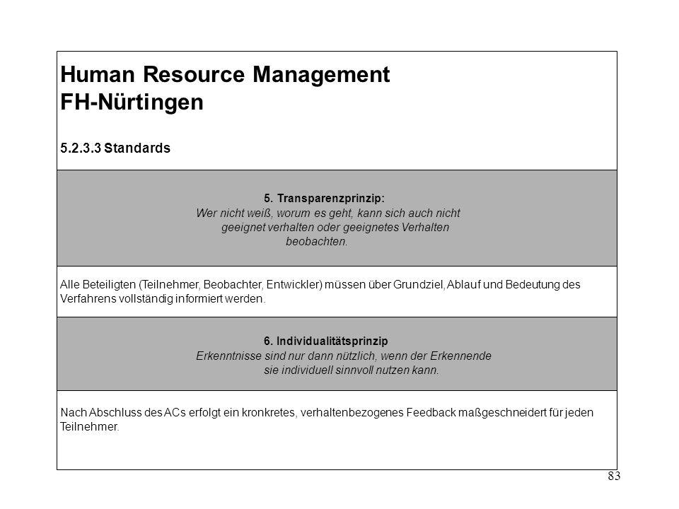 83 Human Resource Management FH-Nürtingen 5.2.3.3 Standards 5.