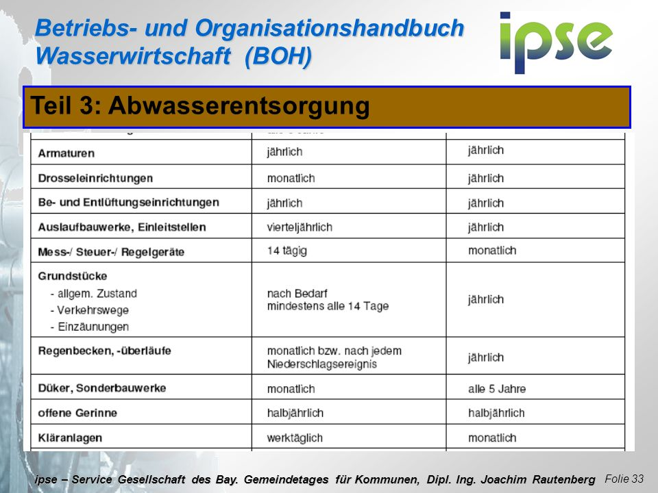 Betriebs- und Organisationshandbuch Wasserwirtschaft (BOH) Folie 33 ipse – Service Gesellschaft des Bay. Gemeindetages für Kommunen, Dipl. Ing. Joachi