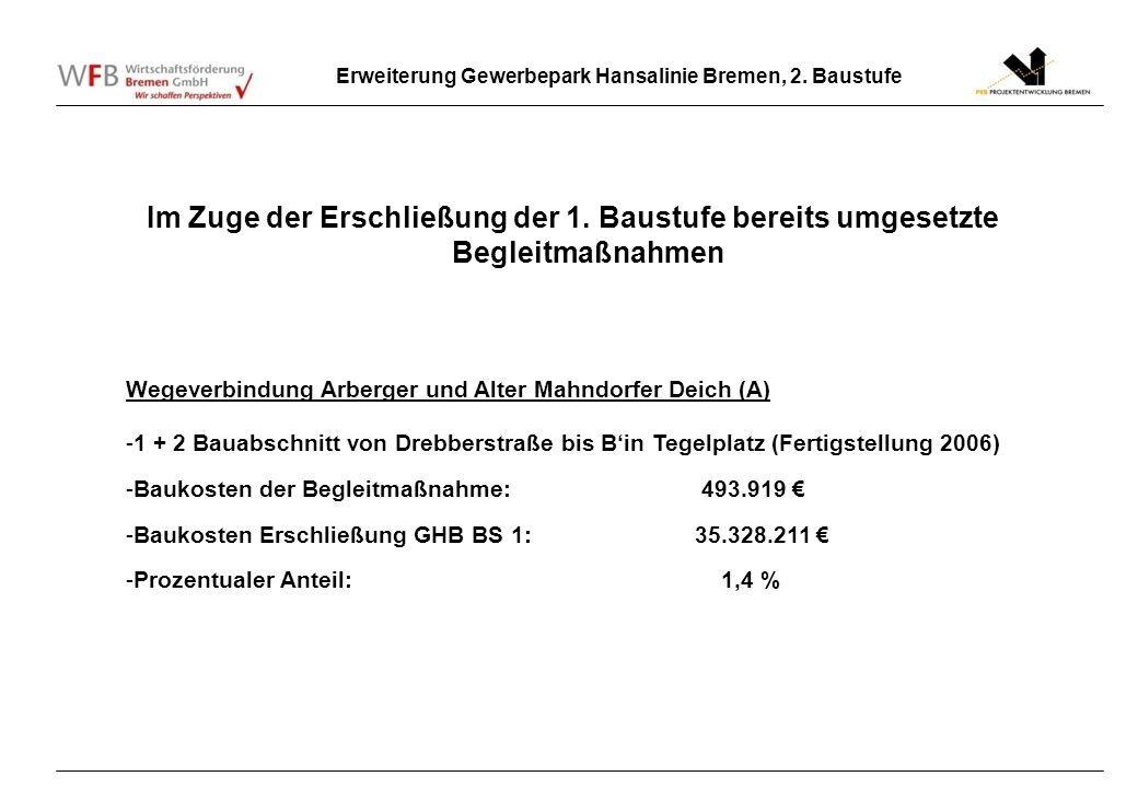 Erweiterung Gewerbepark Hansalinie Bremen, 2. Baustufe Im Zuge der Erschließung der 1. Baustufe bereits umgesetzte Begleitmaßnahmen Wegeverbindung Arb