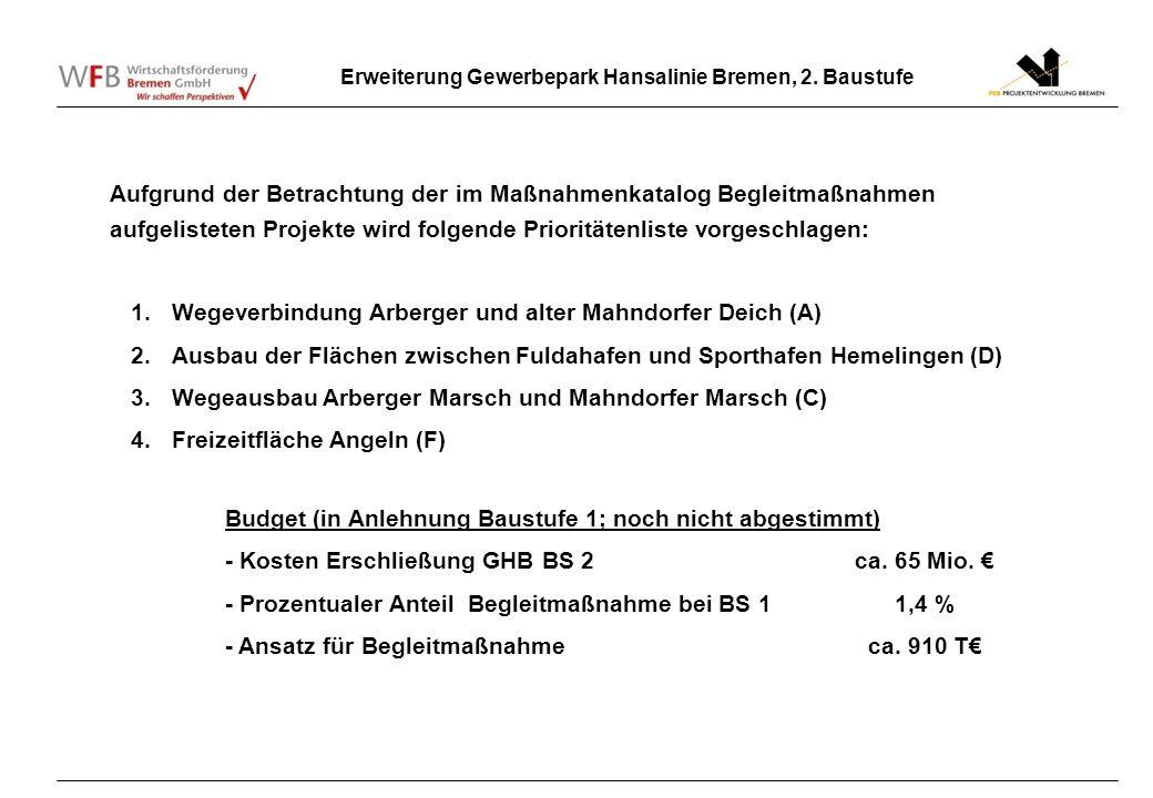 Erweiterung Gewerbepark Hansalinie Bremen, 2. Baustufe Aufgrund der Betrachtung der im Maßnahmenkatalog Begleitmaßnahmen aufgelisteten Projekte wird f
