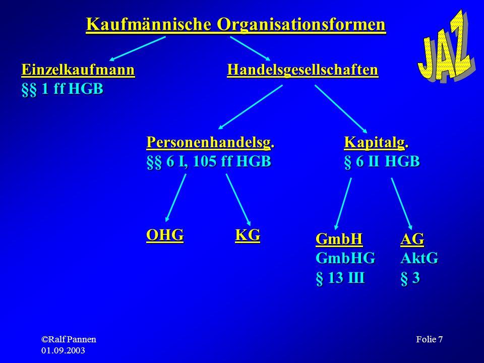 ©Ralf Pannen 01.09.2003 Folie 7 Kaufmännische Organisationsformen Einzelkaufmann §§ 1 ff HGB Handelsgesellschaften Personenhandelsg. §§ 6 I, 105 ff HG