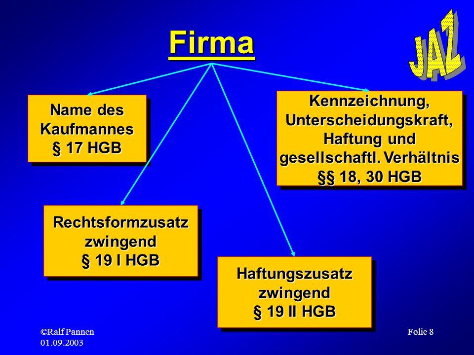 ©Ralf Pannen 01.09.2003 Folie 8 Firma Name des Kaufmannes § 17 HGB Name des Kaufmannes § 17 HGB Rechtsformzusatzzwingend § 19 I HGB Rechtsformzusatzzw