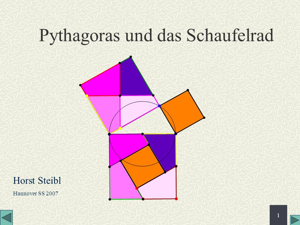 1 Pythagoras und das Schaufelrad Horst Steibl Hannover SS 2007