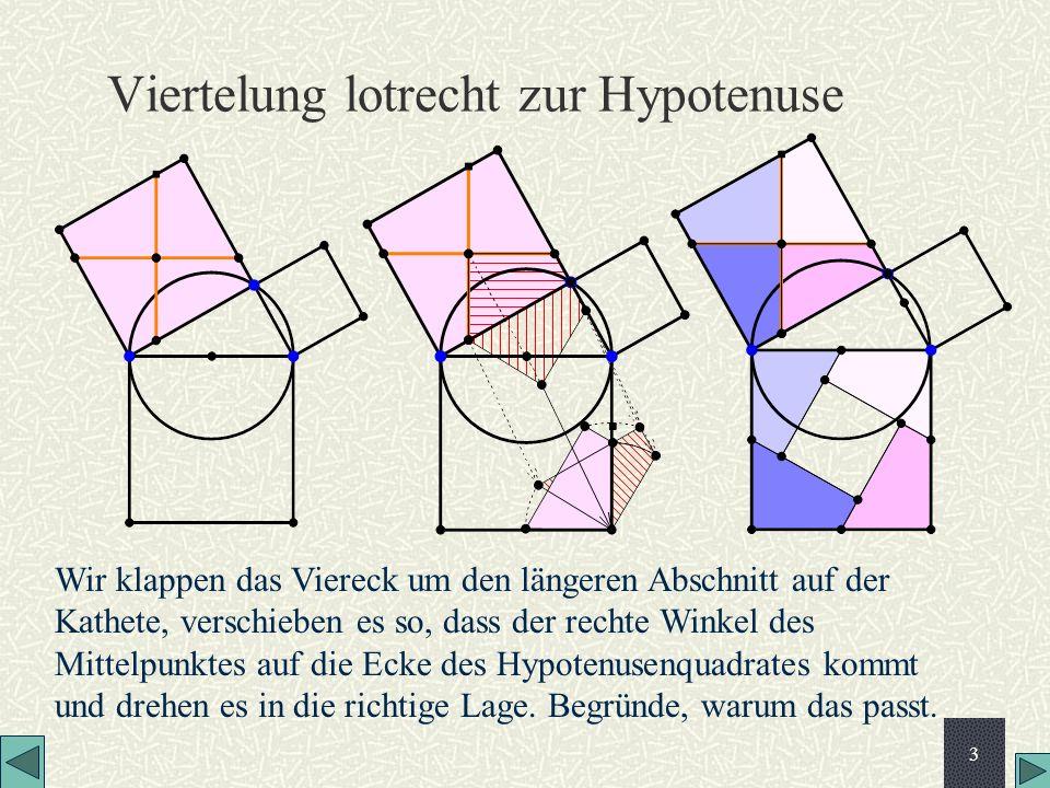 3 Viertelung lotrecht zur Hypotenuse Wir klappen das Viereck um den längeren Abschnitt auf der Kathete, verschieben es so, dass der rechte Winkel des