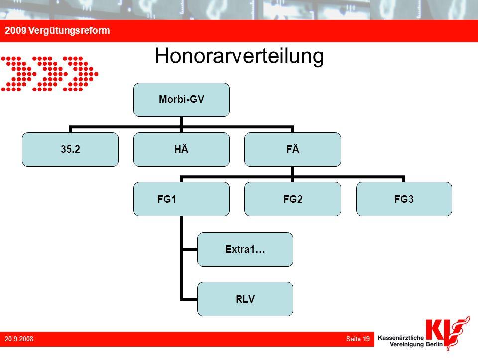2009 Vergütungsreform 20.9.2008 Seite 19 Honorarverteilung Morbi-GV 35.2HÄFÄ FG1 Extra1… RLV FG2FG3