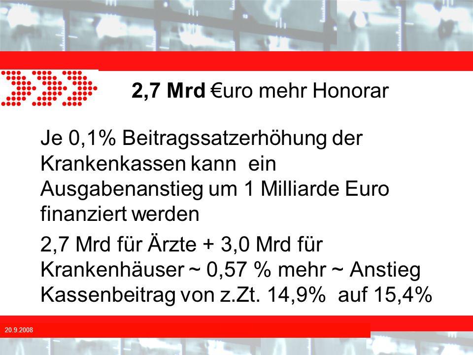 20.9.2008 2,7 Mrd uro mehr Honorar Je 0,1% Beitragssatzerhöhung der Krankenkassen kann ein Ausgabenanstieg um 1 Milliarde Euro finanziert werden 2,7 M