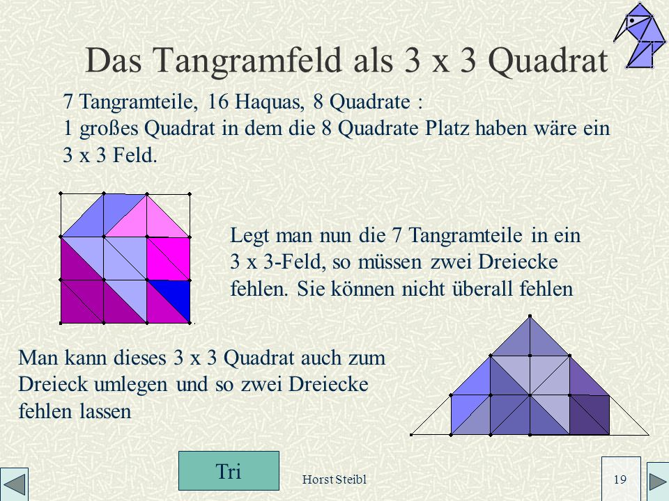 Horst Steibl 19 Das Tangramfeld als 3 x 3 Quadrat Man kann dieses 3 x 3 Quadrat auch zum Dreieck umlegen und so zwei Dreiecke fehlen lassen Tri 7 Tangramteile, 16 Haquas 8 Quadrate : 1 großes Quadrat in dem die 8 Quadrate Platz haben wäre ein 3 x 3 Feld.