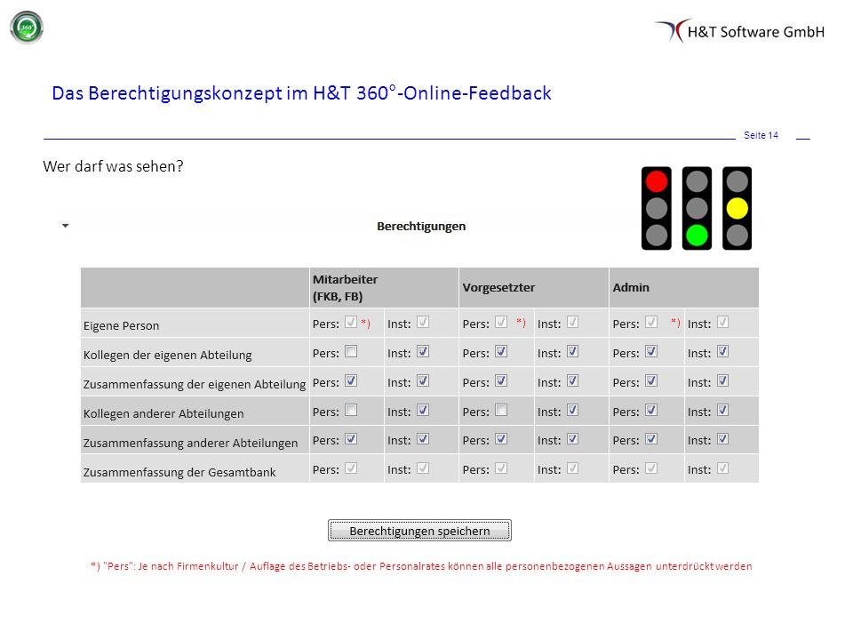 Seite 14 Das Berechtigungskonzept im H&T 360°-Online-Feedback Wer darf was sehen? *)