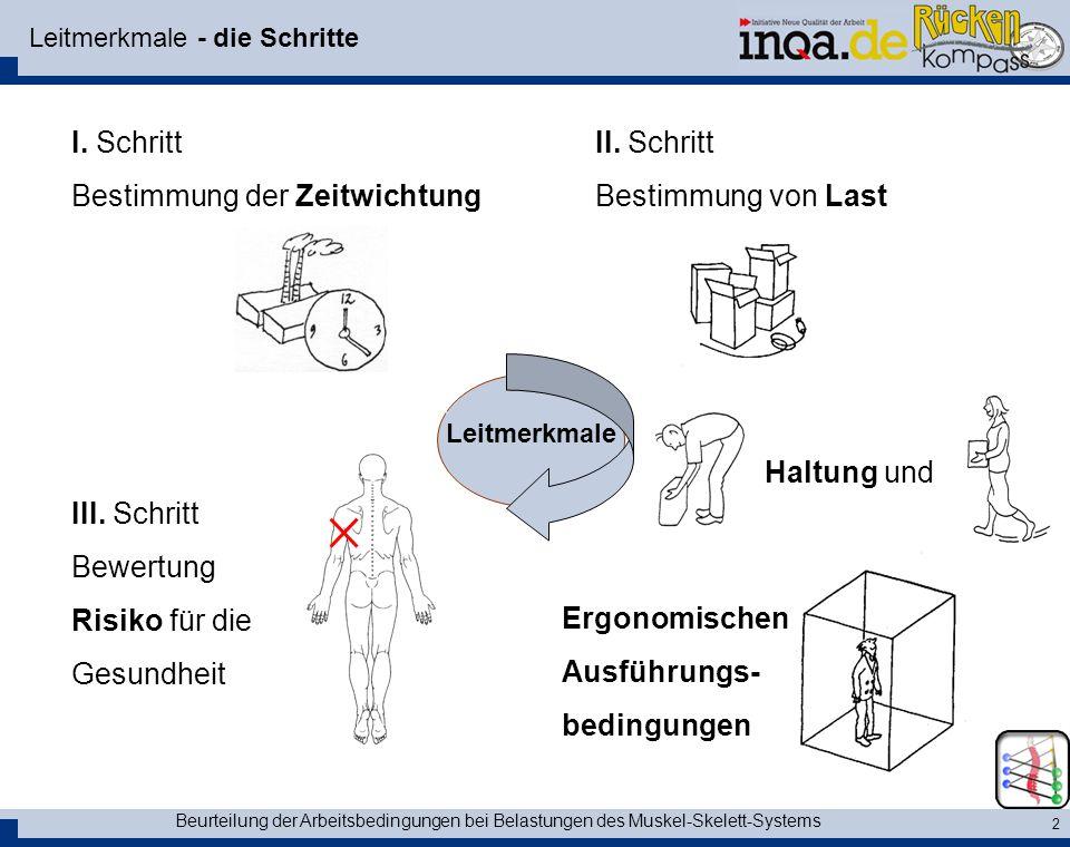 Beurteilung der Arbeitsbedingungen bei Belastungen des Muskel-Skelett-Systems 2 Leitmerkmale - die Schritte I. Schritt Bestimmung der Zeitwichtung III
