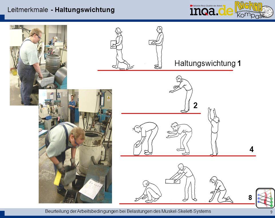 Beurteilung der Arbeitsbedingungen bei Belastungen des Muskel-Skelett-Systems 9 Leitmerkmale - Haltungswichtung Haltungswichtung 1 2 4 8