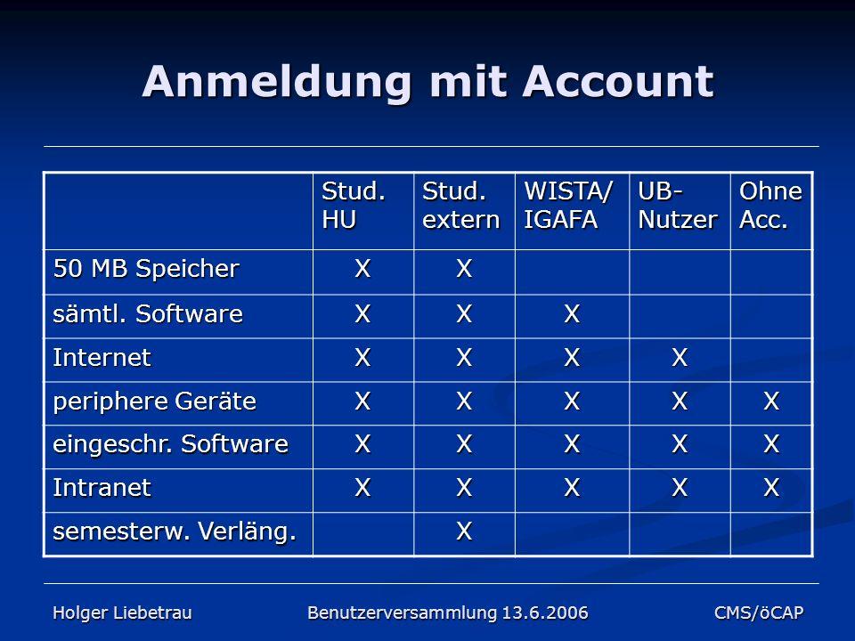Anmeldung mit Account Stud. HU Stud. extern WISTA/ IGAFA UB- Nutzer Ohne Acc. 50 MB Speicher XX sämtl. Software XXX InternetXXXX periphere Geräte XXXX