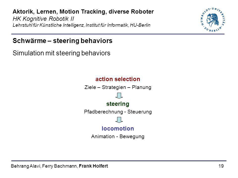 19 Schwärme – steering behaviors Simulation mit steering behaviors action selection Ziele – Strategien – Planung steering Pfadberechnung - Steuerung l