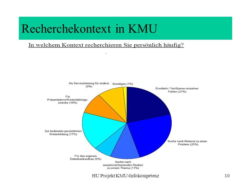 HU Projekt KMU-Infokompetenz10 Recherchekontext in KMU